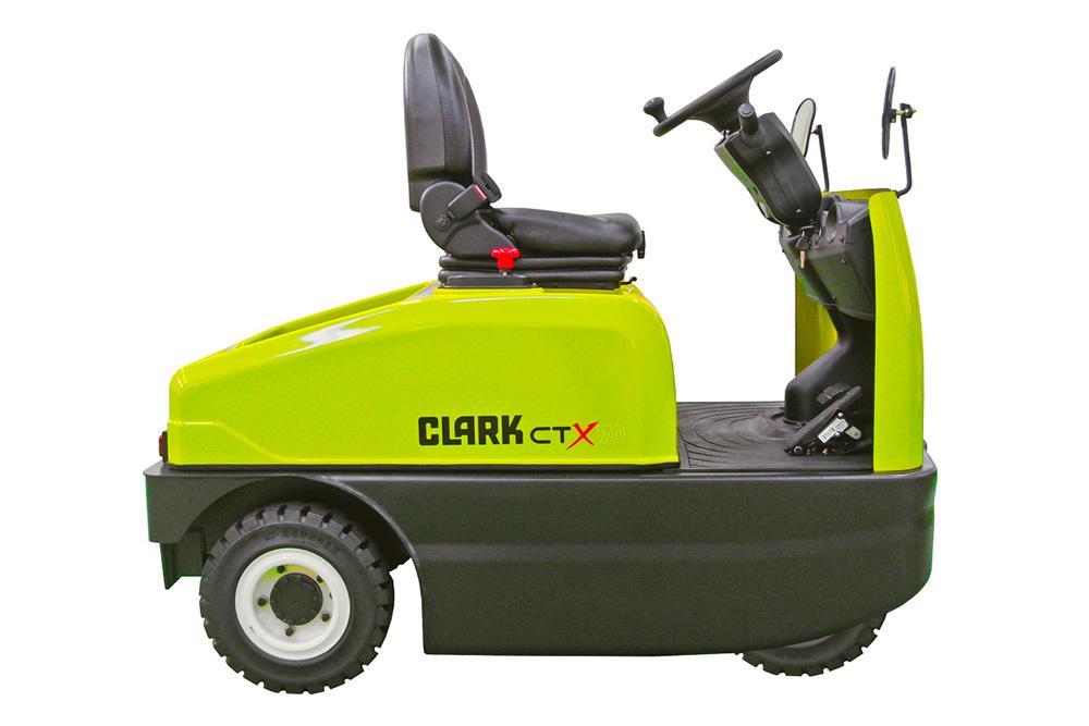 CTX40/70